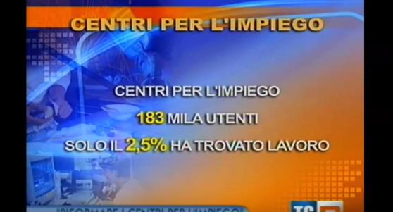 Riformare i Centri per l'Impiego. La Uil del Lazio al Tg3 regione